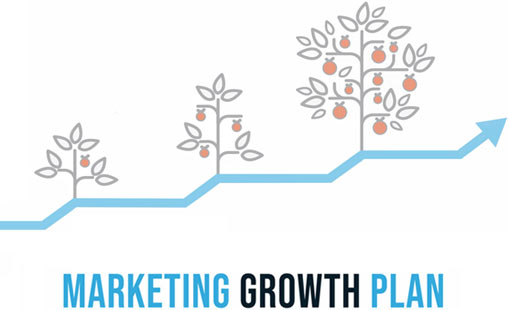Marketing Growth